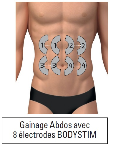 electrostimulation_abdominaux_gainage_XTR8